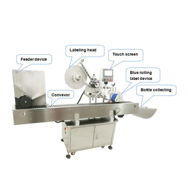 Full Automatic Bottle Label Applicator Machine With CE Certificate